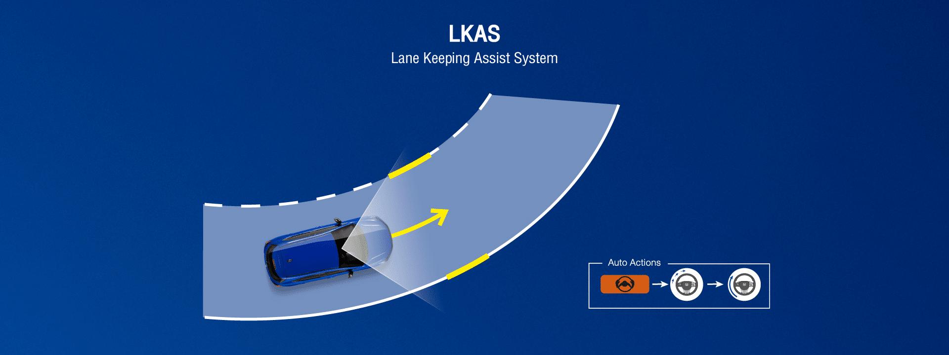ระบบช่วยควบคุมรถให้อยู่ในช่องทางเดินรถ (Lane Keeping Assist System: LKAS)