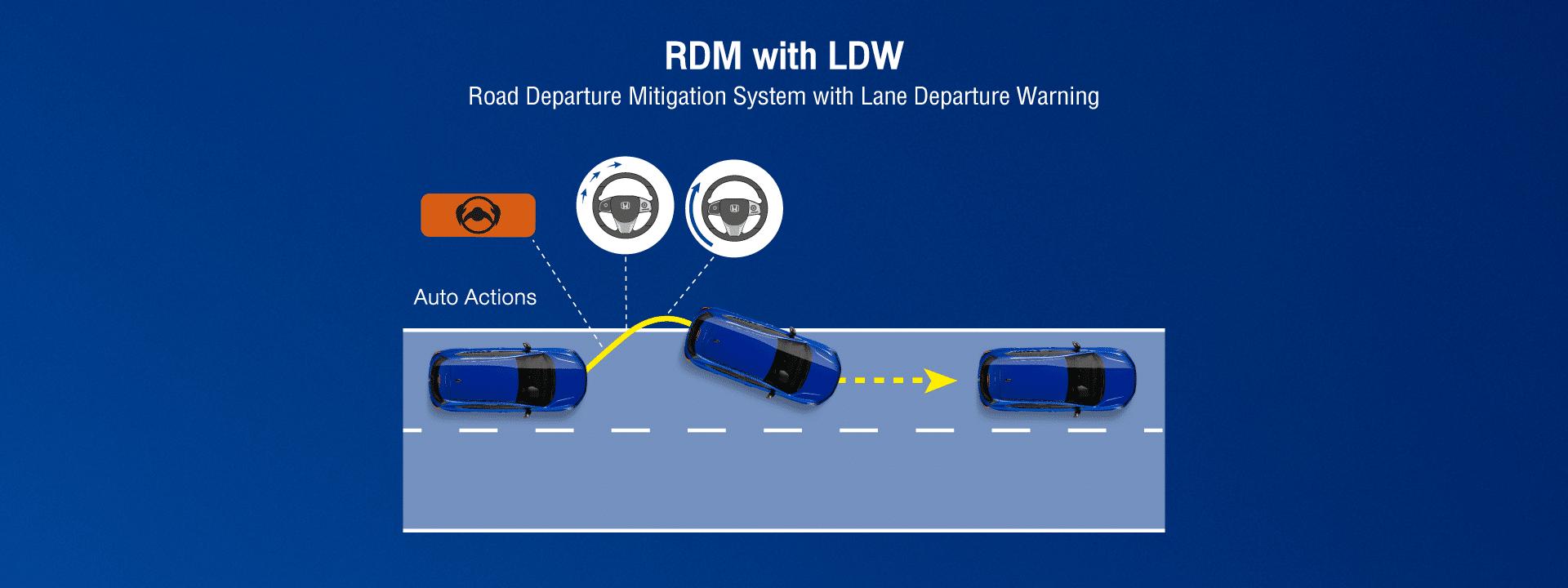 ระบบเตือนและช่วยควบคุมเมื่อรถออกนอกช่องทางเดินรถ (Road Departure Mitigation System with Lane Departure Warning: RDM with LDW)